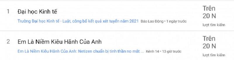 """""""Em Là Niềm Kiêu Hãnh Của Anh"""" là gì mà chiếm sóng hotsearch google Việt Nam"""