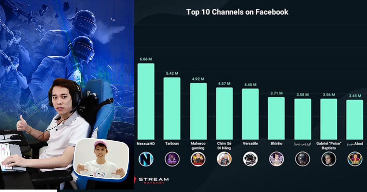 Nam Blue: Top 1 streamer được xem nhiều giờ nhất thế giới