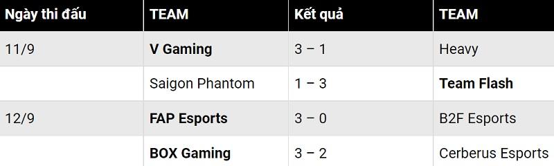 Vòng bảng ĐTDV Mùa Đông 2021, Đã có kết quả 3 tuần đầu tiên của vòng bảng - tuần 1