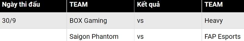 Vòng bảng ĐTDV Mùa Đông 2021, chiều ngày 30 tháng 9