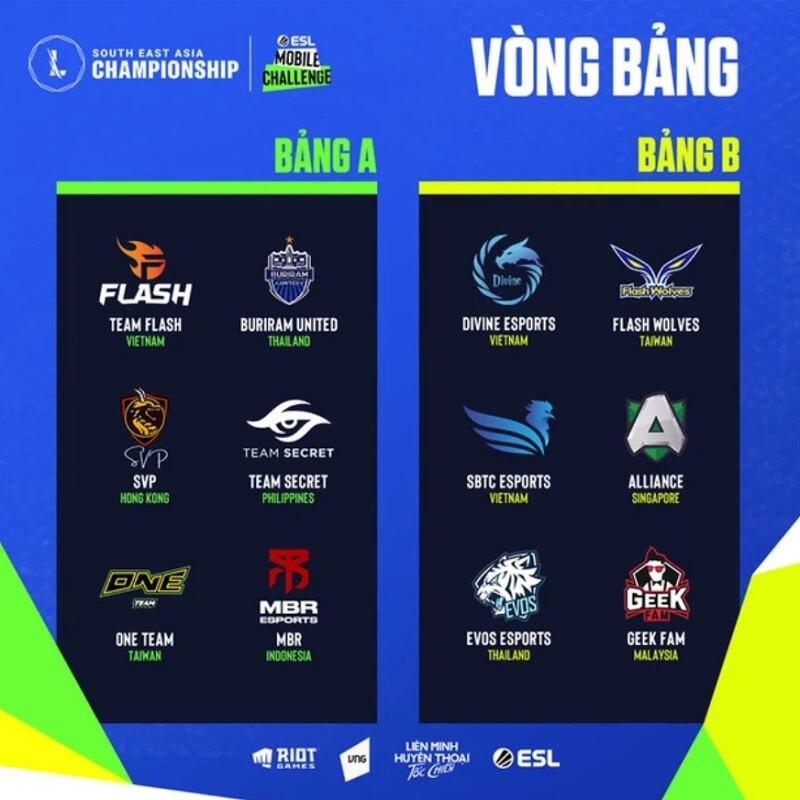 Team Flash Tốc Chiến và nhiều đội mạnh cùng góp mặt ở trận ra quân vòng bảng SEA Championship.