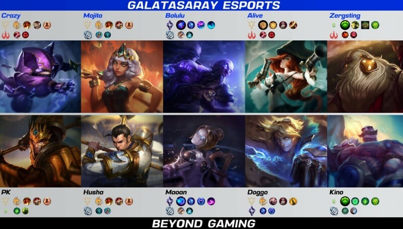 cktg 2021 galatasaray esports vs beyond gaming